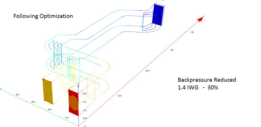 Duct Design Following Optimization